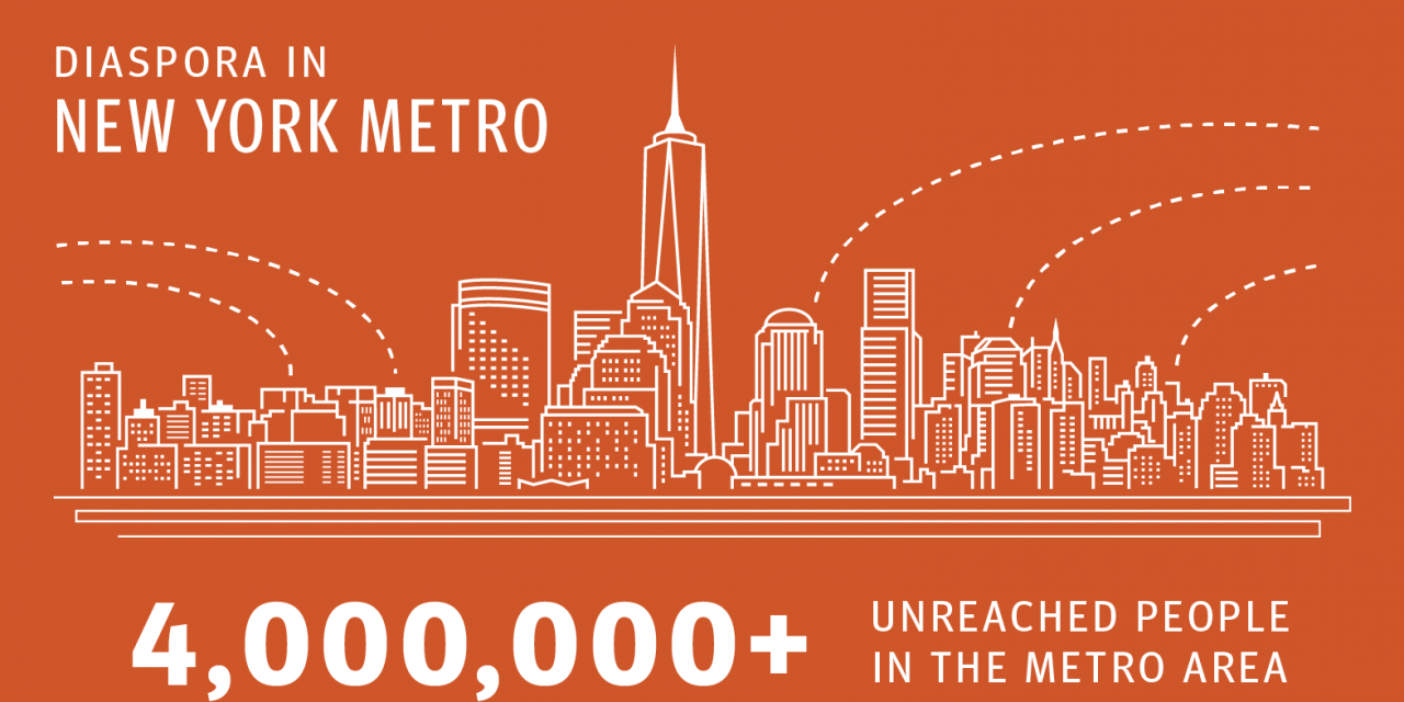 1) 48% of NYC Speak Non-English in Homes