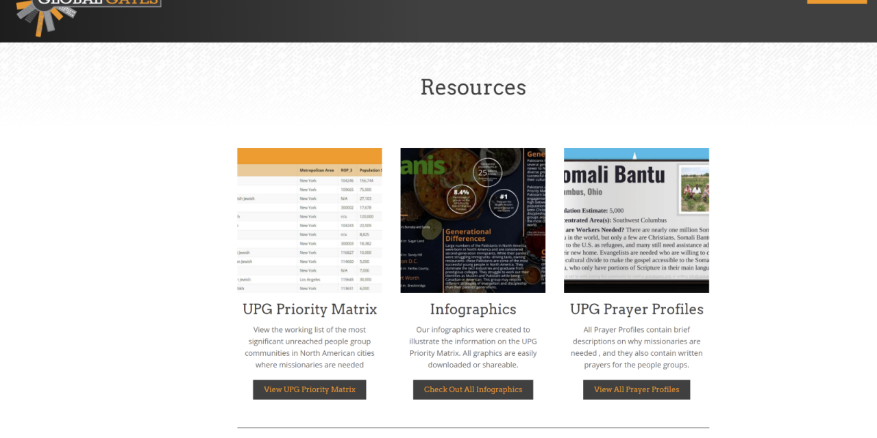 7) Global Gates Offers Resources for Free